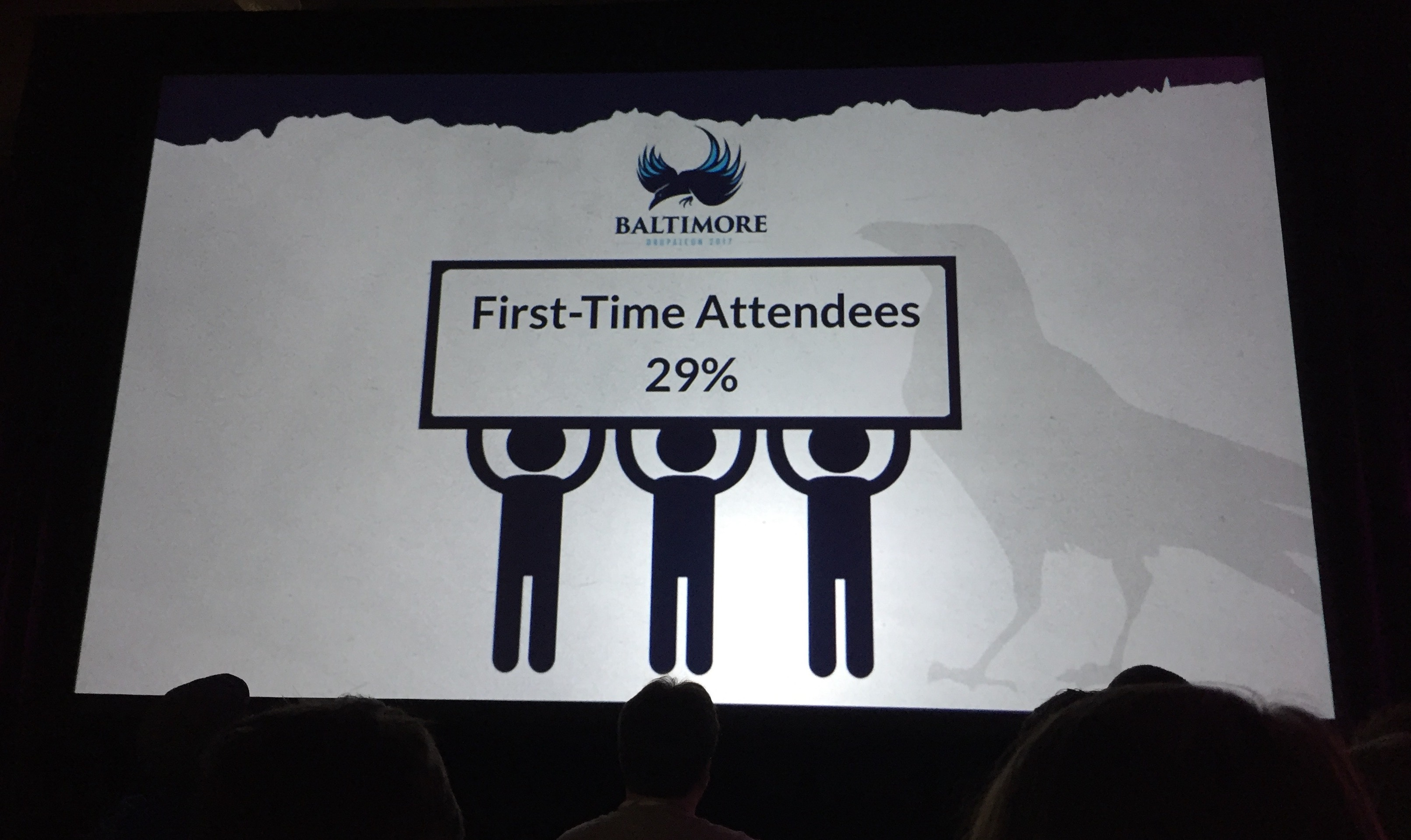 29 Percent First Time DrupalCon Attendees